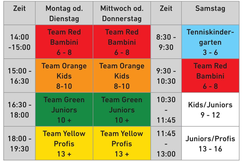 Sport-Hotel-Kurz Kindertennis Wochenplan